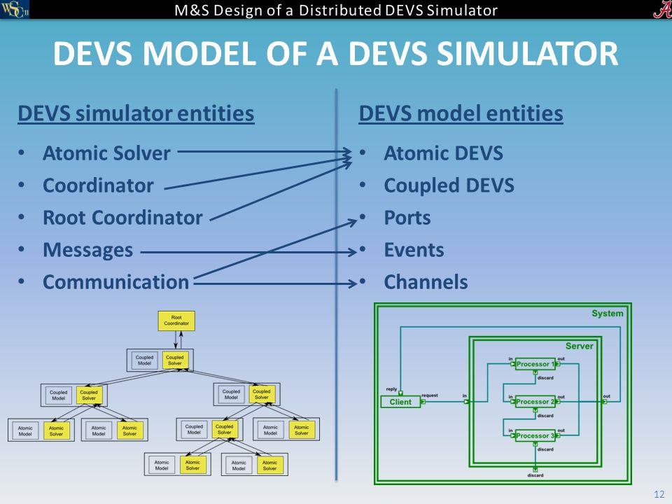 DEVS simulator entitiesDEVS model entities Atomic Solver Coordinator Root Coordinator Messages Communication Atomic DEVS Coupled DEVS Ports Events Channels 12 DEVS MODEL OF A DEVS SIMULATOR