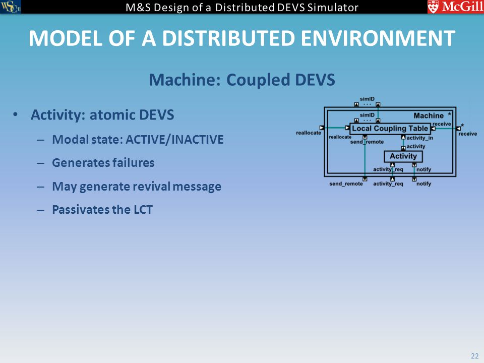 MODEL OF A DISTRIBUTED ENVIRONMENT Activity: atomic DEVS – Modal state: ACTIVE/INACTIVE – Generates failures – May generate revival message – Passivates the LCT Machine: Coupled DEVS 22