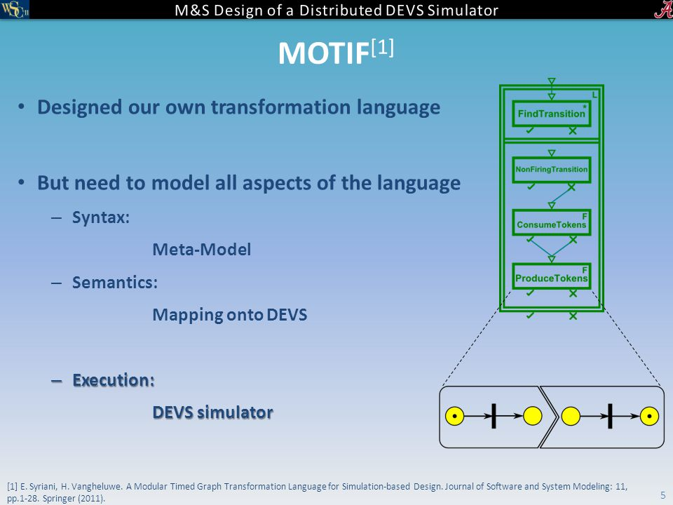 MOTIF [1] Designed our own transformation language But need to model all aspects of the language – Syntax: Meta-Model – Semantics: Mapping onto DEVS – Execution: DEVS simulator 5 [1] E.