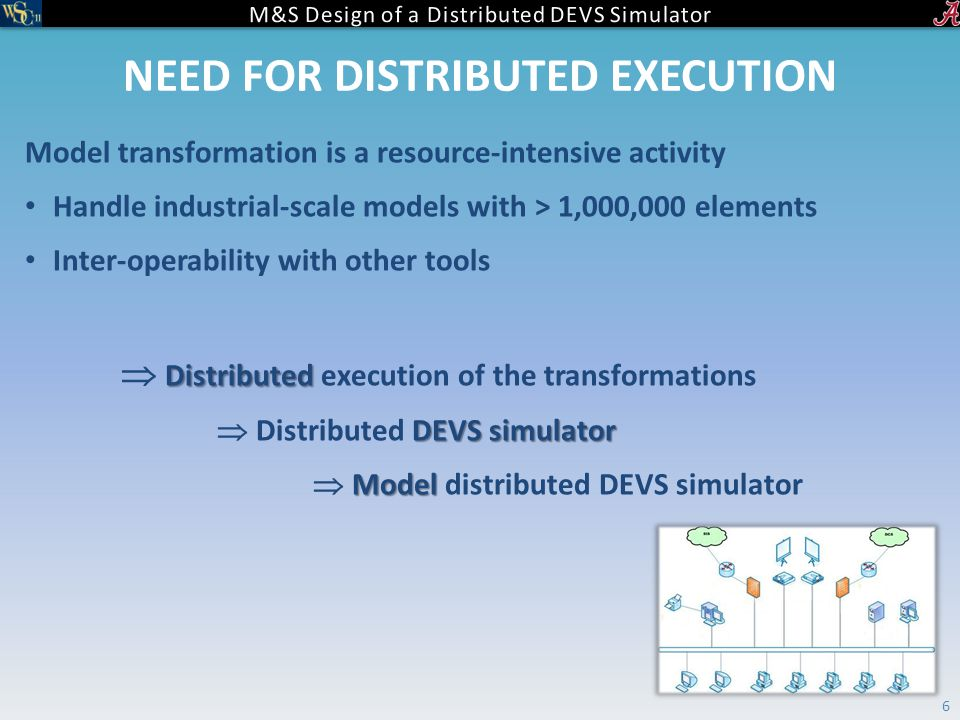 NEED FOR DISTRIBUTED EXECUTION Model transformation is a resource-intensive activity Handle industrial-scale models with > 1,000,000 elements Inter-operability with other tools Distributed  Distributed execution of the transformations DEVS simulator  Distributed DEVS simulator Model  Model distributed DEVS simulator 6