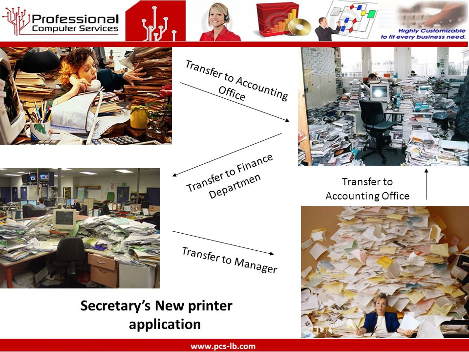 Secretary's New printer application Transfer to Finance Departmen Transfer to Accounting Office Transfer to Manager Transfer to Accounting Office Example: Before Smart Solutions :