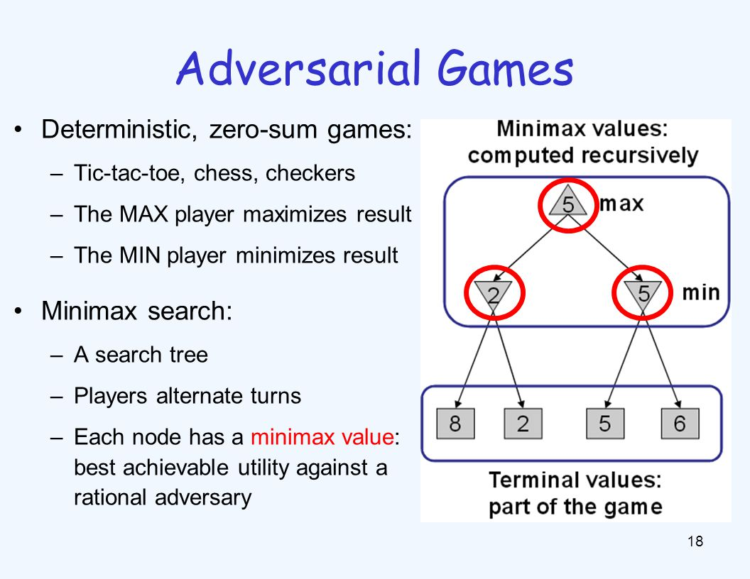 Adversarial Games 18 Deterministic, zero-sum games: –Tic-tac-toe, chess, checkers –The MAX player maximizes result –The MIN player minimizes result Mi