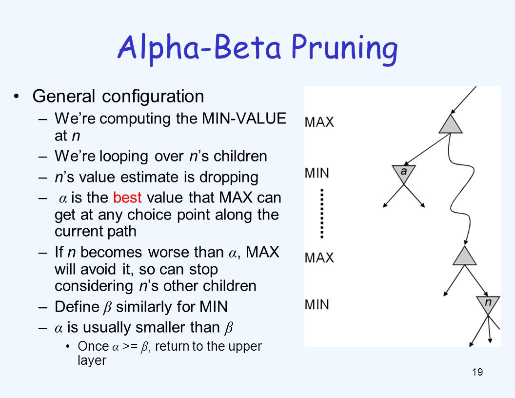 Alpha-Beta Pruning 19 General configuration –We're computing the MIN-VALUE at n –We're looping over n's children –n's value estimate is dropping – α i