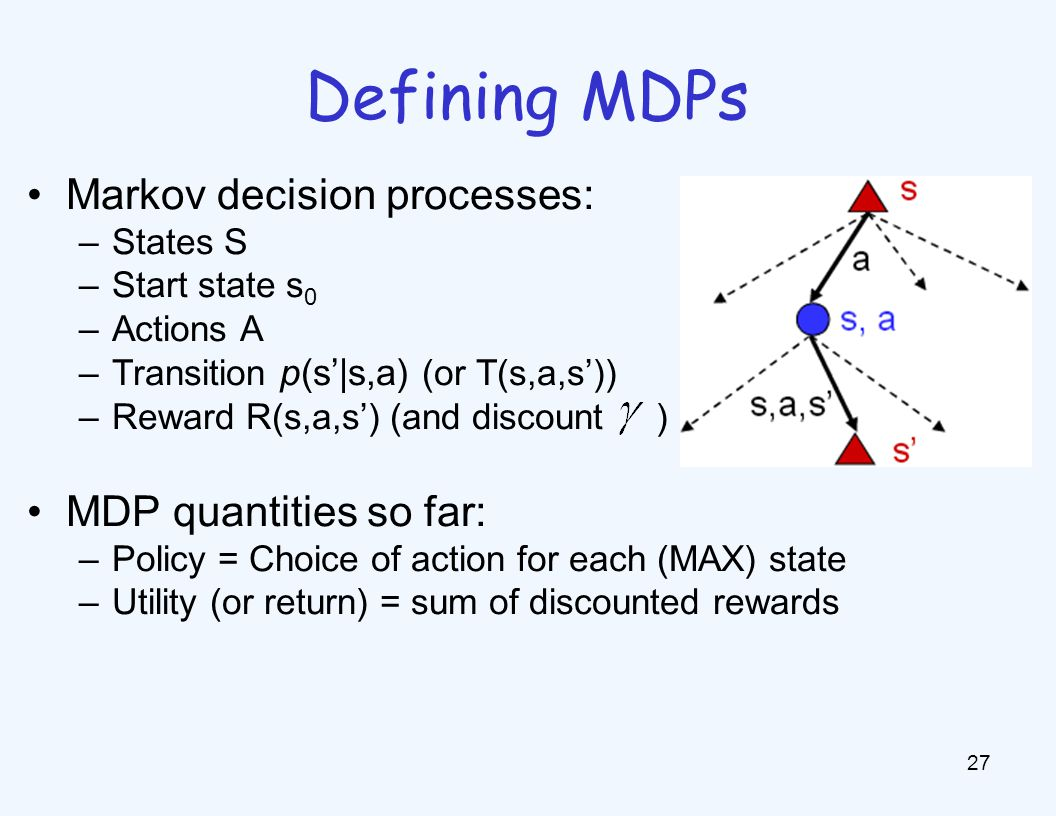 Defining MDPs 27 Markov decision processes: –States S –Start state s 0 –Actions A –Transition p(s'|s,a) (or T(s,a,s')) –Reward R(s,a,s') (and discount