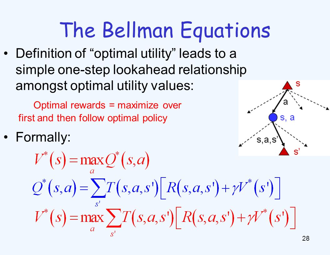 "The Bellman Equations 28 Definition of ""optimal utility"" leads to a simple one-step lookahead relationship amongst optimal utility values: Optimal rew"