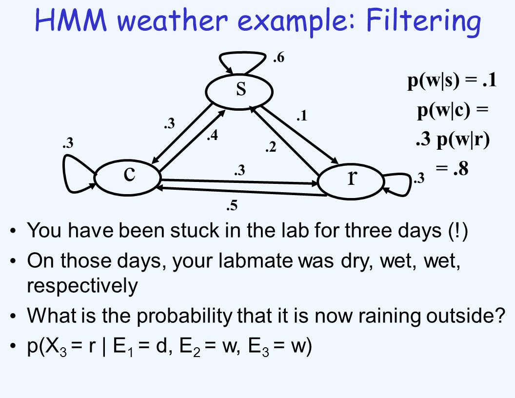 HMM weather example: Filtering s c r.1.2.6.3.4.3.5.3 You have been stuck in the lab for three days (!) On those days, your labmate was dry, wet, wet, respectively What is the probability that it is now raining outside.