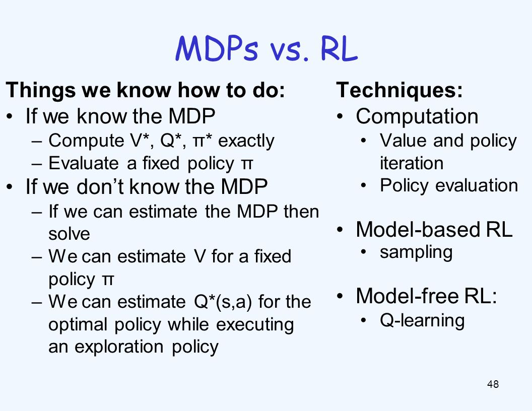 MDPs vs. RL 48 Things we know how to do: If we know the MDP –Compute V*, Q*, π* exactly –Evaluate a fixed policy π If we don't know the MDP –If we can