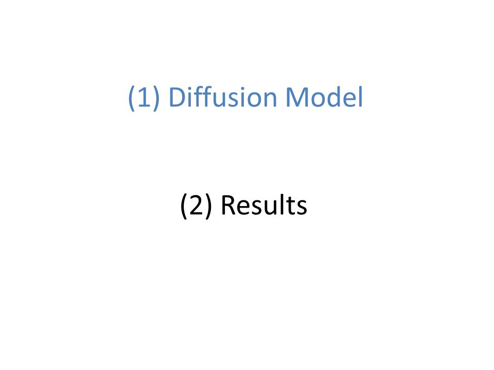 (1) Diffusion Model (2) Results