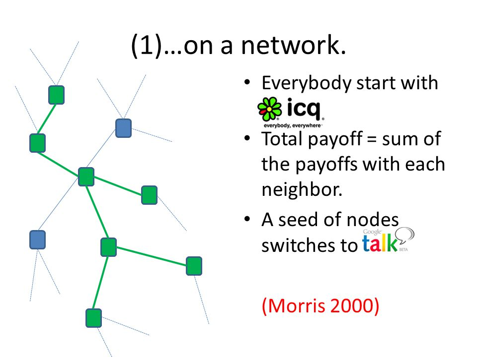 (1)…on a network. Everybody start with ICQ. Total payoff = sum of the payoffs with each neighbor.