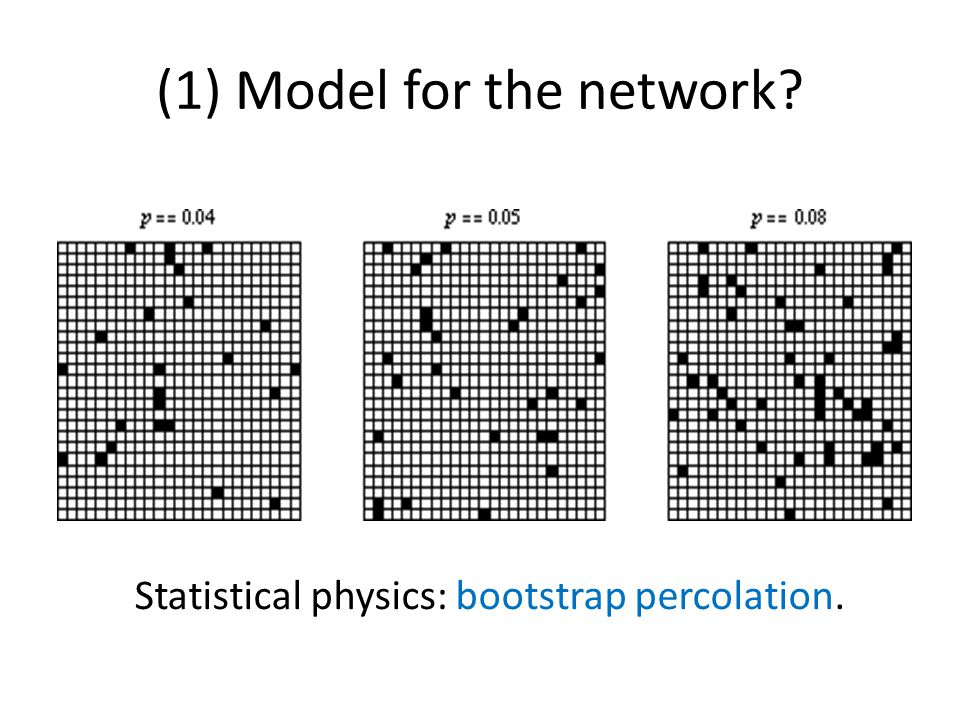 (1) Model for the network Statistical physics: bootstrap percolation.