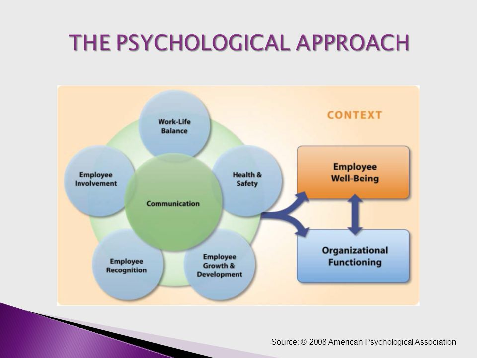 Source: Pot (2012) [45] - HRM, human resource management.