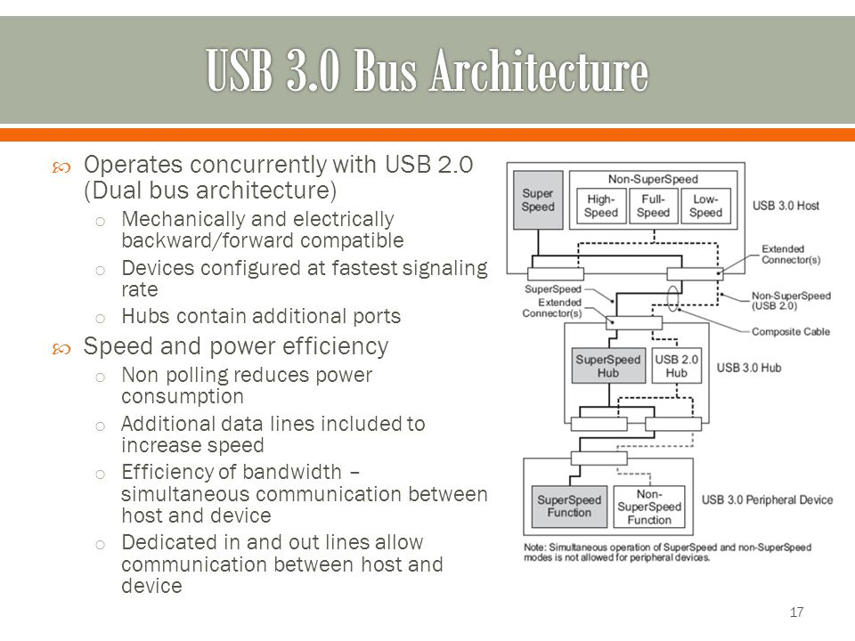  Operates concurrently with USB 2.0 (Dual bus architecture) o Mechanically and electrically backward/forward compatible o Devices configured at fastest signaling rate o Hubs contain additional ports  Speed and power efficiency o Non polling reduces power consumption o Additional data lines included to increase speed o Efficiency of bandwidth – simultaneous communication between host and device o Dedicated in and out lines allow communication between host and device 17