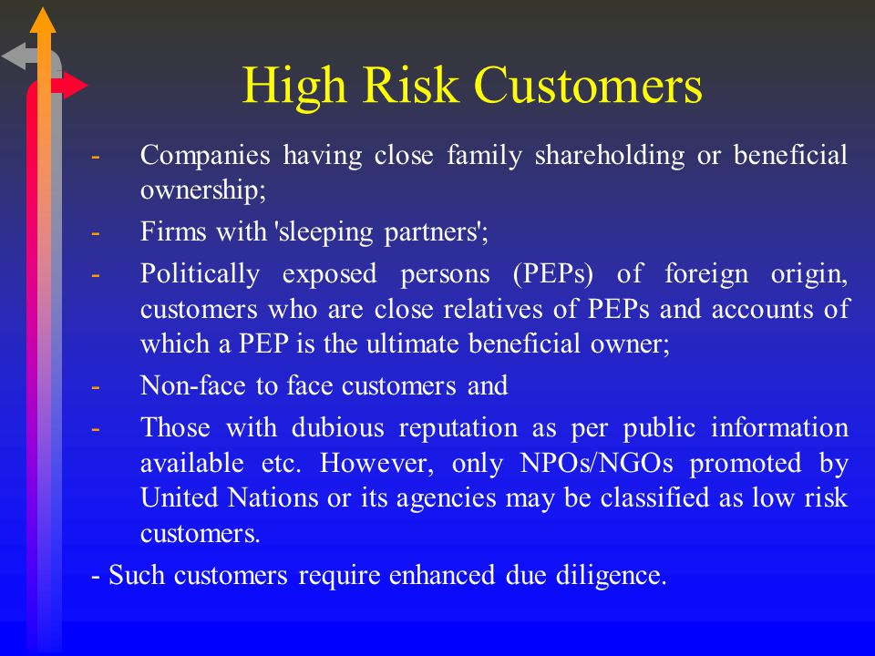 High Risk Customers -Companies having close family shareholding or beneficial ownership; -Firms with sleeping partners ; -Politically exposed persons (PEPs) of foreign origin, customers who are close relatives of PEPs and accounts of which a PEP is the ultimate beneficial owner; -Non-face to face customers and -Those with dubious reputation as per public information available etc.