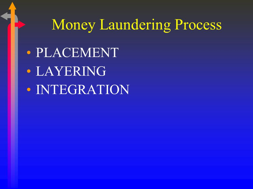 Money Laundering Process PLACEMENT LAYERING INTEGRATION
