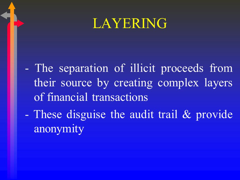 LAYERING - The separation of illicit proceeds from their source by creating complex layers of financial transactions - These disguise the audit trail & provide anonymity