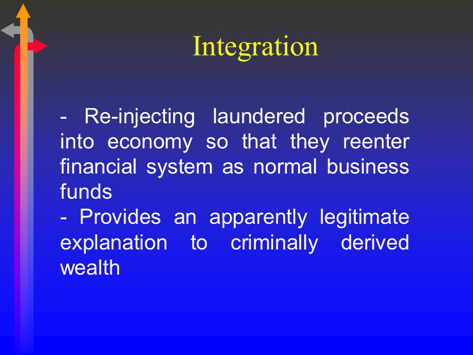 Integration - Re-injecting laundered proceeds into economy so that they reenter financial system as normal business funds - Provides an apparently legitimate explanation to criminally derived wealth