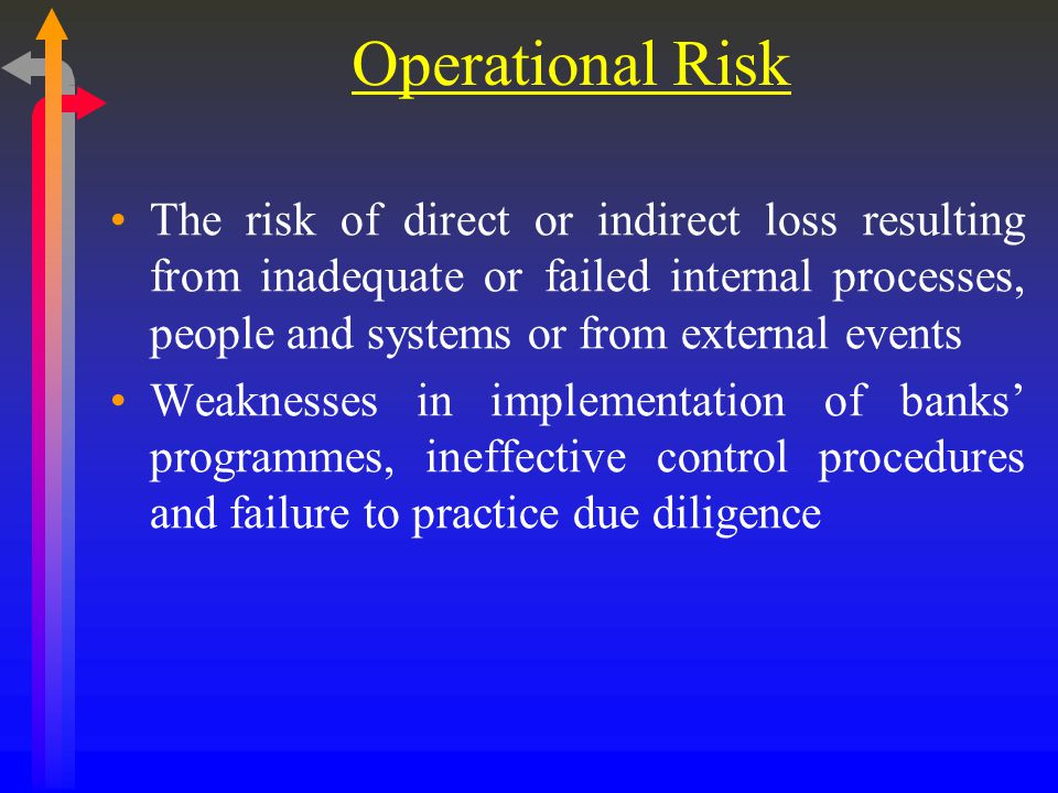 Operational Risk The risk of direct or indirect loss resulting from inadequate or failed internal processes, people and systems or from external events Weaknesses in implementation of banks' programmes, ineffective control procedures and failure to practice due diligence