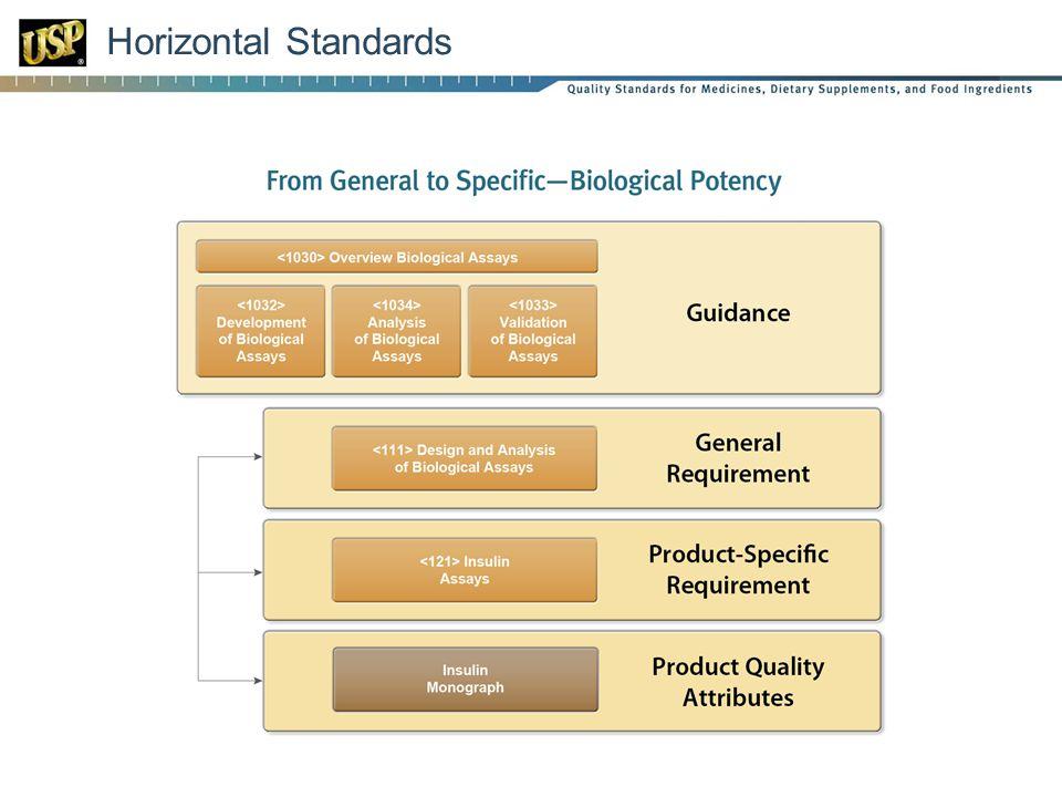 Horizontal Standards