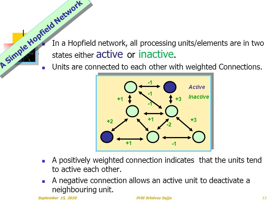 Priti Srinivas Sajja In a Hopfield network, all processing units/elements are in two states either active or inactive.