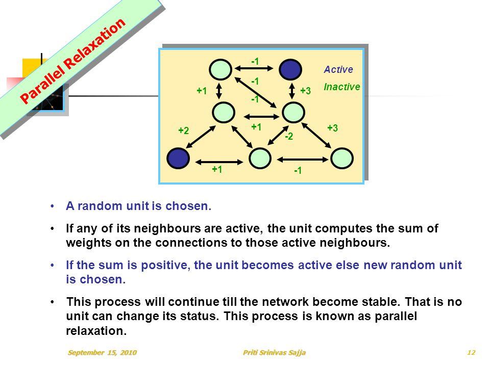 Priti Srinivas Sajja Parallel Relaxation Active Inactive +1 +3 -2 +1 +2 +1 A random unit is chosen.