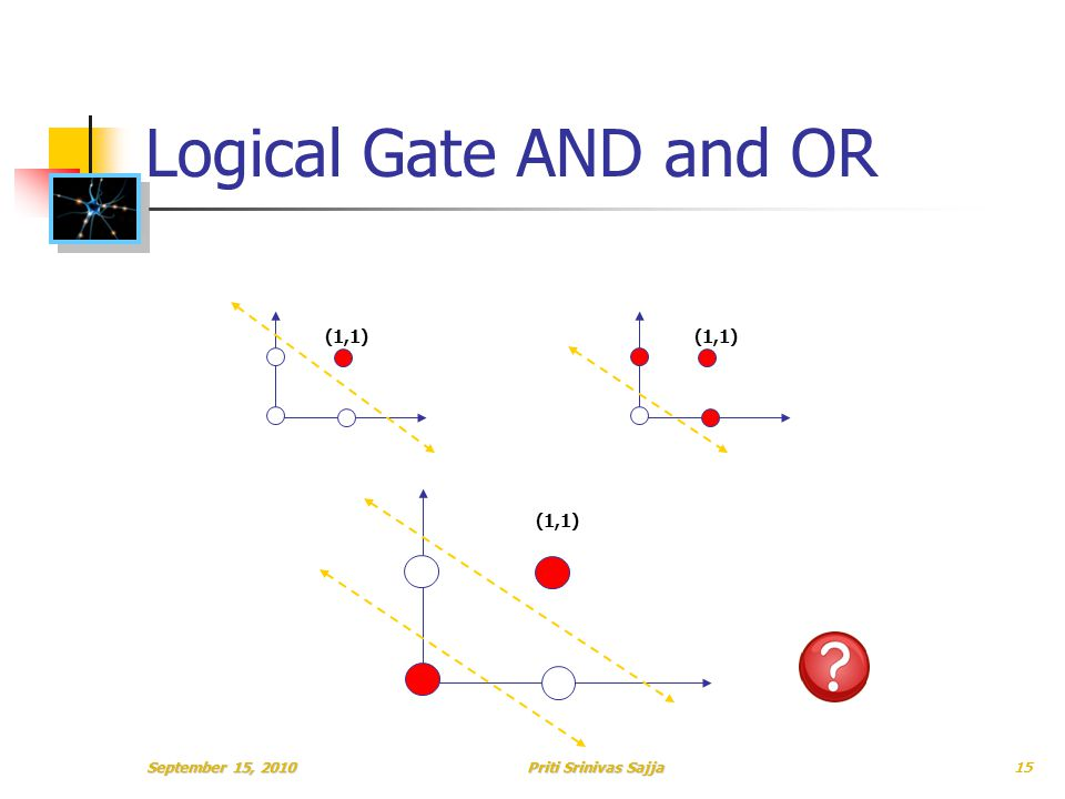 Priti Srinivas Sajja Logical Gate AND and OR (1,1) September 15, 201015