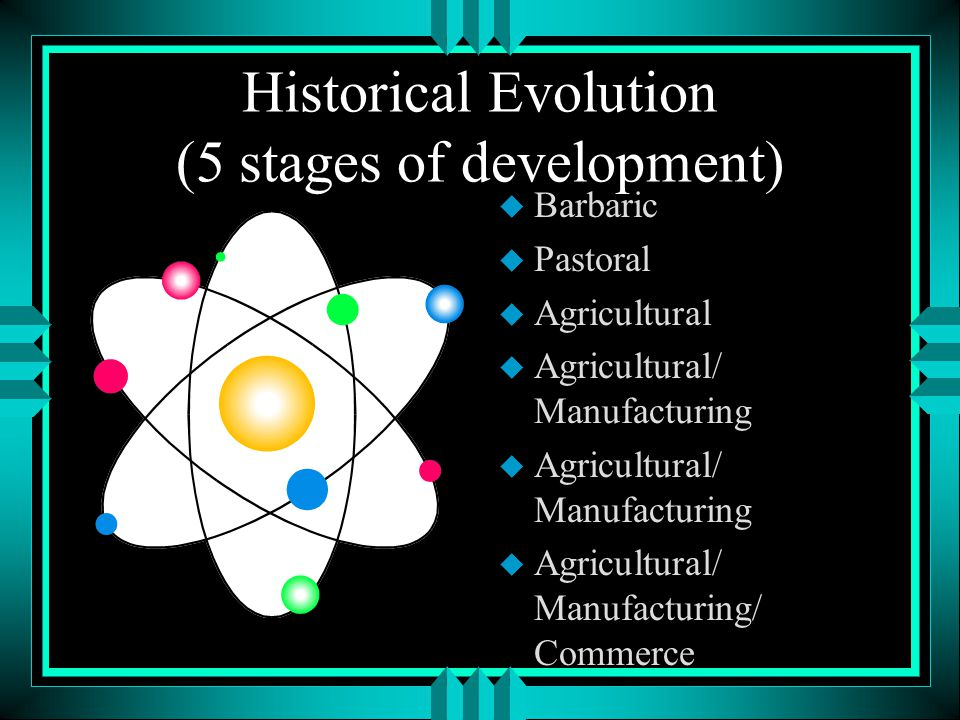Historical Evolution (5 stages of development) u Barbaric u Pastoral u Agricultural u Agricultural/ Manufacturing u Agricultural/ Manufacturing/ Commerce