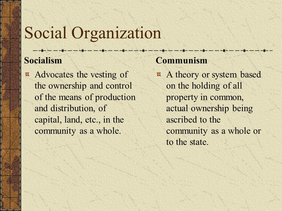 Social Organization Socialism Advocates the vesting of the ownership and control of the means of production and distribution, of capital, land, etc., in the community as a whole.