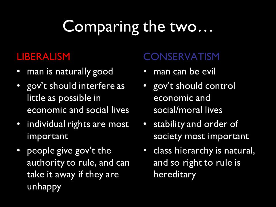 Comparing the two… LIBERALISM man is naturally good gov't should interfere as little as possible in economic and social lives individual rights are most important people give gov't the authority to rule, and can take it away if they are unhappy CONSERVATISM man can be evil gov't should control economic and social/moral lives stability and order of society most important class hierarchy is natural, and so right to rule is hereditary