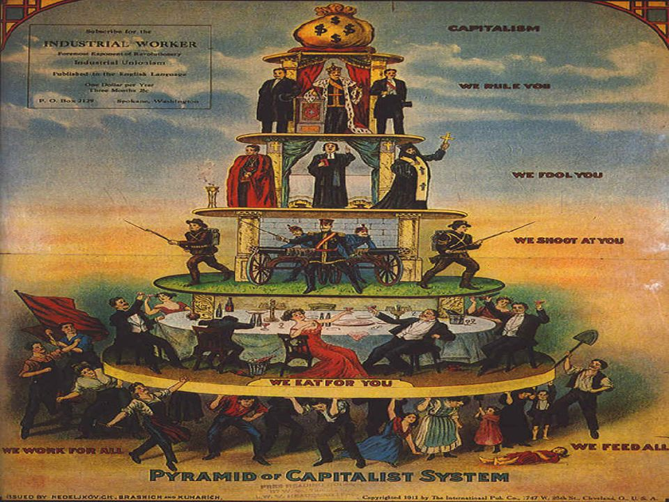 Bourgeoisie– Wealthy Industrialists