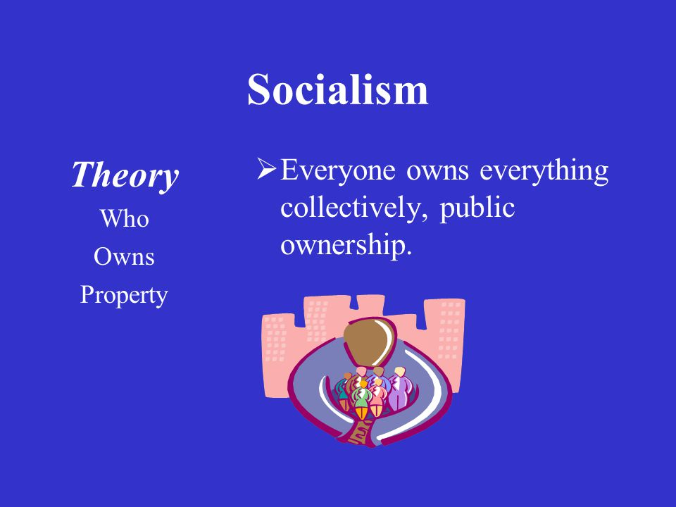 Socialism Theory Who Owns Property  Everyone owns everything collectively, public ownership.