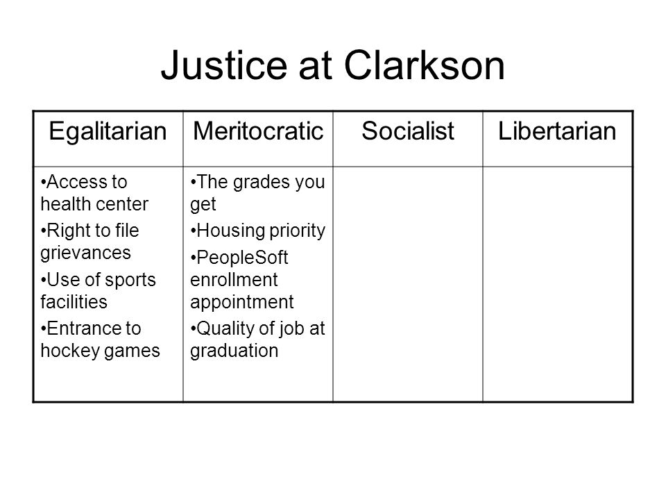 Justice at Clarkson EgalitarianMeritocraticSocialistLibertarian Access to health center Right to file grievances Use of sports facilities Entrance to hockey games The grades you get Housing priority PeopleSoft enrollment appointment Quality of job at graduation