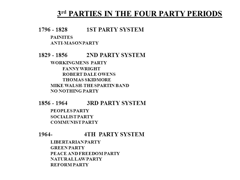 3 rd PARTIES IN THE FOUR PARTY PERIODS 1796 - 18281ST PARTY SYSTEM PAINITES ANTI-MASON PARTY 1829 - 18562ND PARTY SYSTEM WORKINGMENS PARTY FANNY WRIGH