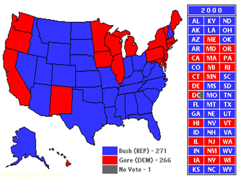 2000 Election Bush vs. Gore vs. Nader