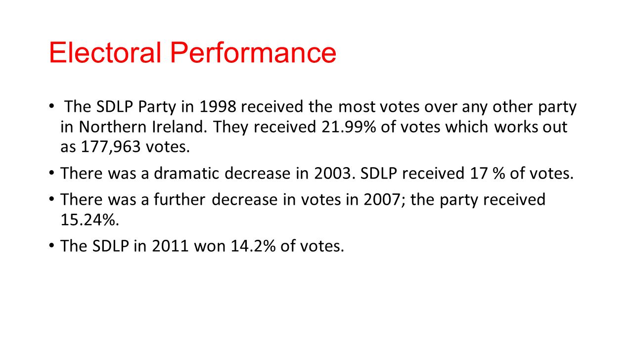 Electoral Performance The SDLP Party in 1998 received the most votes over any other party in Northern Ireland. They received 21.99% of votes which wor