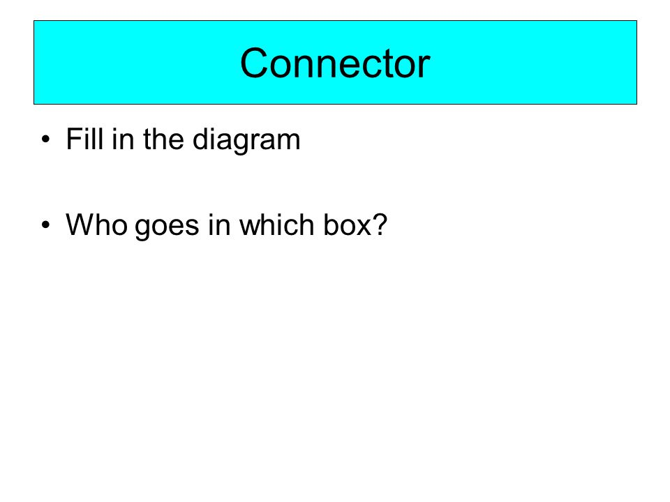 Connector Fill in the diagram Who goes in which box?