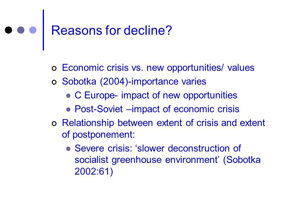 Reasons for decline. Economic crisis vs.