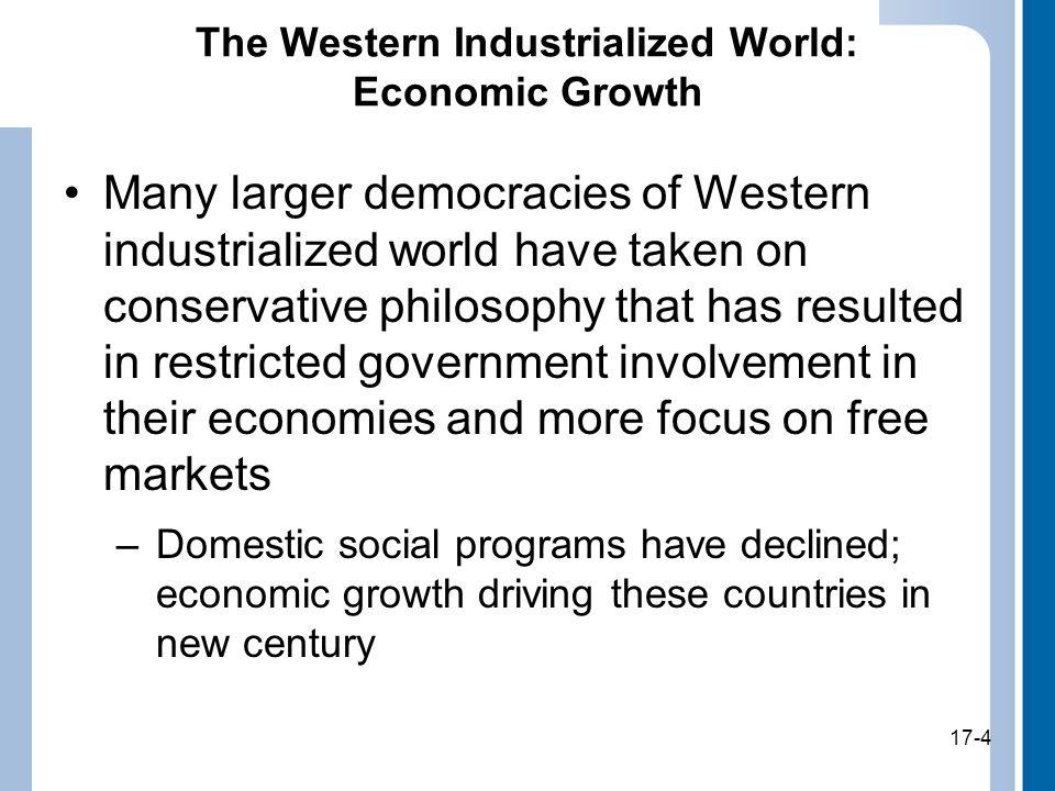 17-5 Economic Growth Rates 17-5