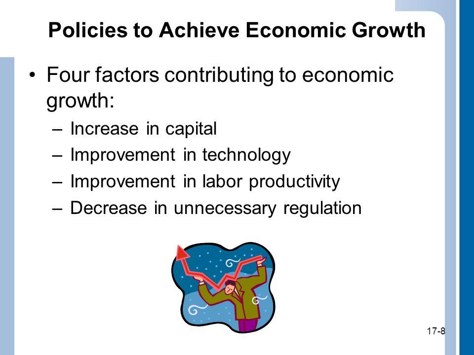 17-19 Economic Growth Rates 17-19