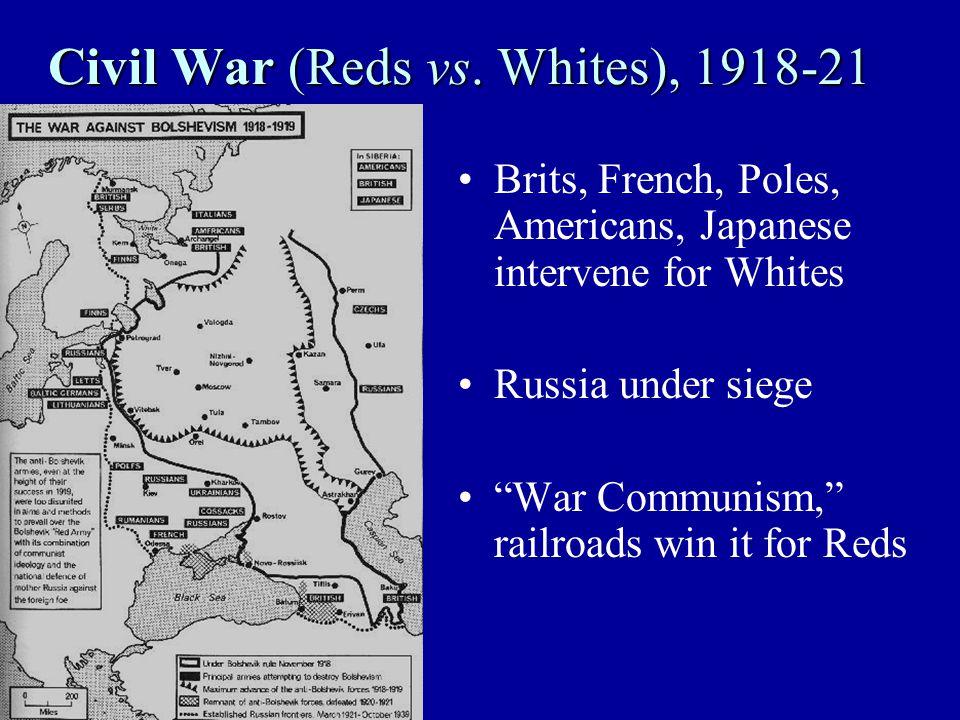 Civil War (Reds vs.