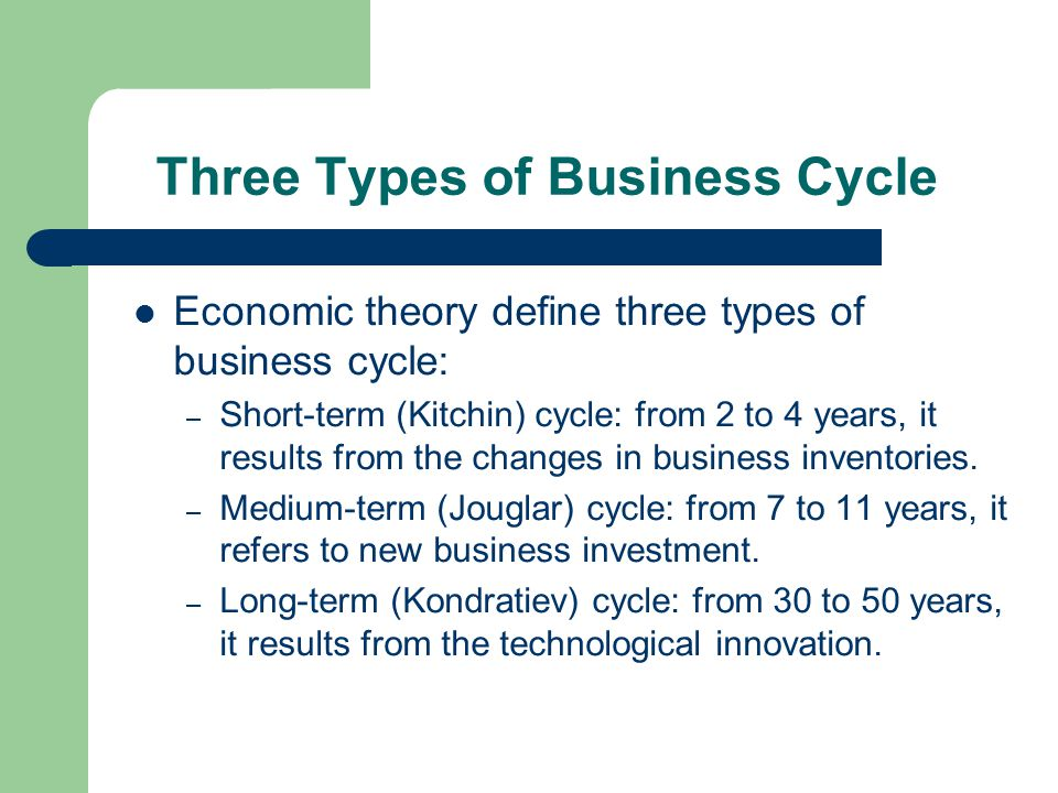 Three Types of Business Cycle Economic theory define three types of business cycle: – Short-term (Kitchin) cycle: from 2 to 4 years, it results from the changes in business inventories.