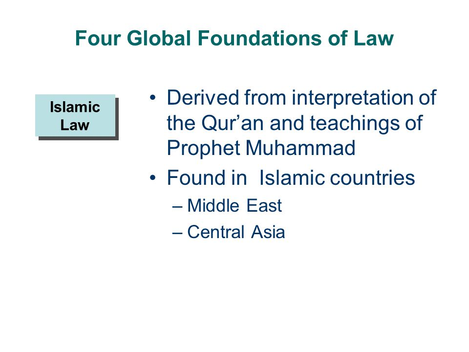 Four Global Foundations of Law Derived from interpretation of the Qur'an and teachings of Prophet Muhammad Found in Islamic countries –Middle East –Central Asia Islamic Law