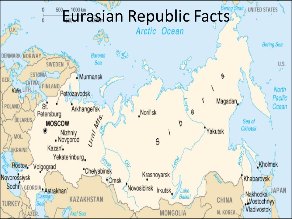 Eurasian Republic Facts