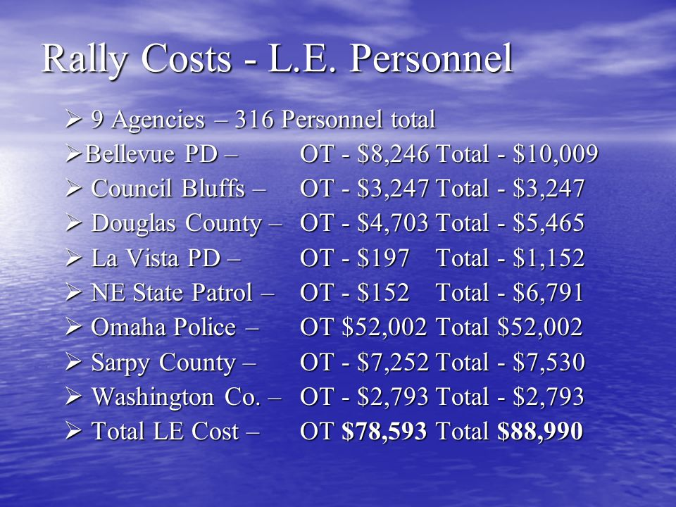 Rally Costs- L.E.