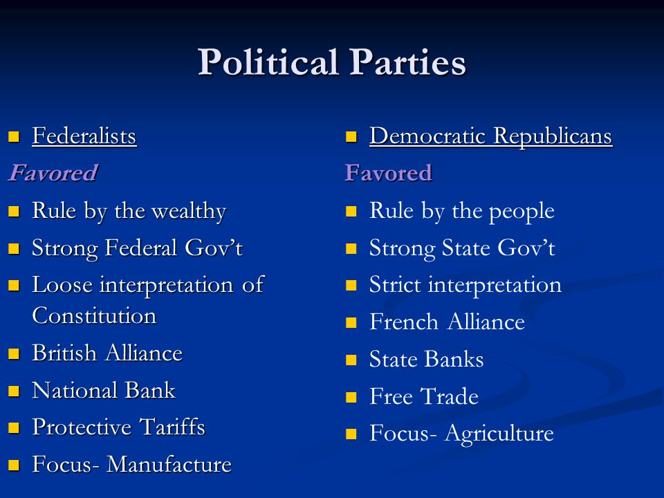 Political Parties Federalists FederalistsFavored Rule by the wealthy Rule by the wealthy Strong Federal Gov't Strong Federal Gov't Loose interpretation of Constitution Loose interpretation of Constitution British Alliance British Alliance National Bank National Bank Protective Tariffs Protective Tariffs Focus- Manufacture Focus- Manufacture Democratic Republicans Favored Rule by the people Strong State Gov't Strict interpretation French Alliance State Banks Free Trade Focus- Agriculture