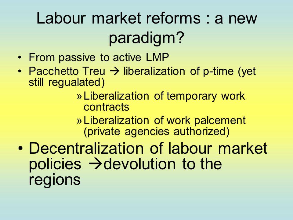 Labour market reforms : a new paradigm.