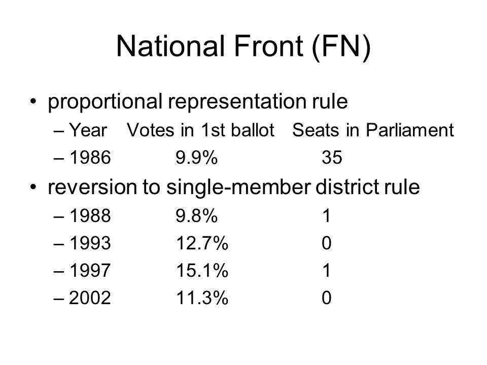 National Front (FN) proportional representation rule –YearVotes in 1st ballot Seats in Parliament –19869.9%35 reversion to single-member district rule –19889.8%1 –199312.7%0 –199715.1%1 –200211.3%0
