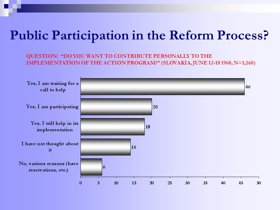 Public Participation in the Reform Process.