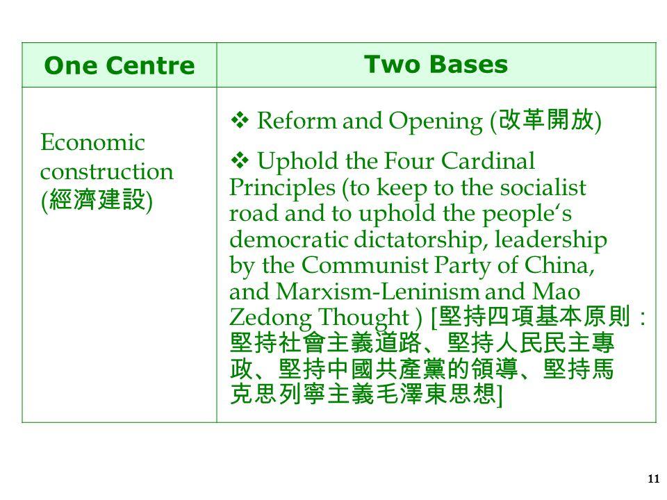10  building socialism with Chinese characteristics ( 建設具中國特色的社會主義 ) 12th National Party Congress of the CPC ( 中國共產黨第十二屆全國 代表大會, 1982)  One Centre,