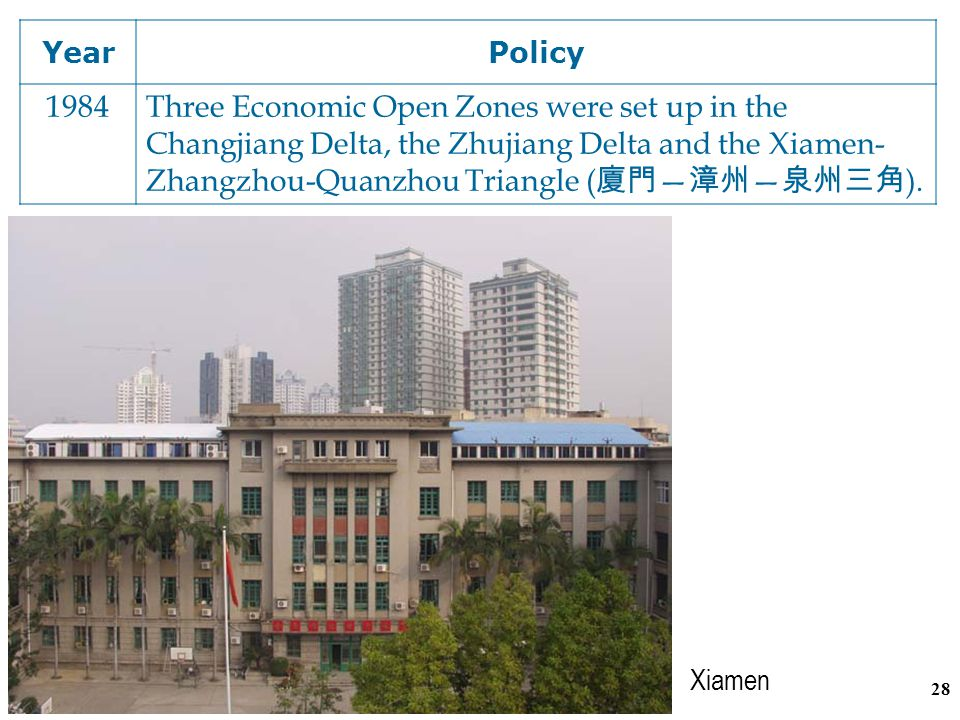 27 YearPolicy 1984 Dalian ( 大連 ), Qinhuangdao ( 秦皇島 ), Tianjin ( 天津 ), Yantai ( 煙台 ), Qingdao ( 青島 ), Lianyungang ( 連雲港 ), Nantong ( 南通 ), Shanghai (