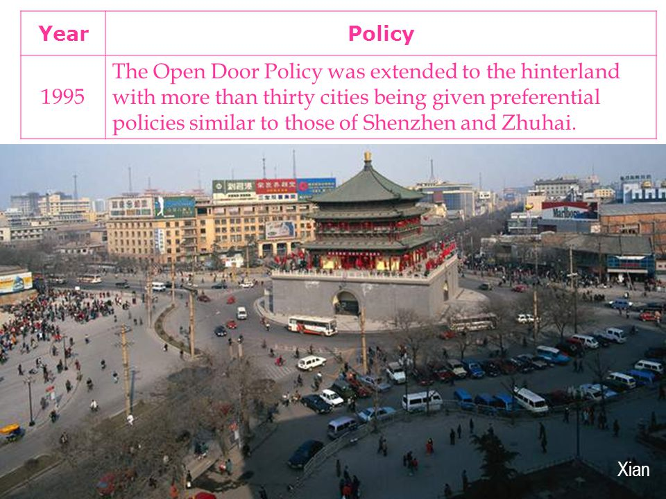 31 YearPolicy 1991-92 Cities along the Changjiang ( 長江 ) were opened.